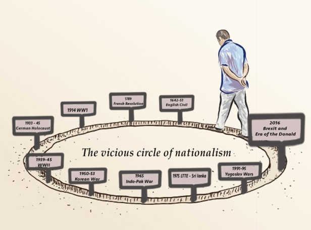 History of Nationalism and War